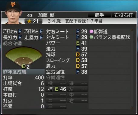 加藤健 プロ野球スピリッツ2015 ver1.06