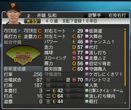 井端弘和 プロ野球スピリッツ2015