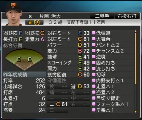 片岡治大 プロ野球スピリッツ2015