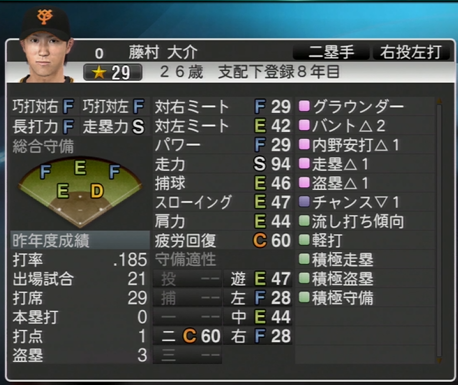 藤村大介 プロ野球スピリッツ2015