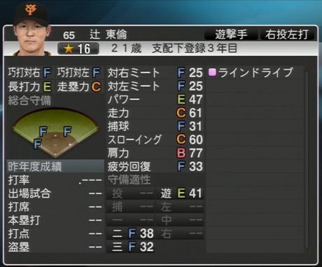 辻東倫 プロ野球スピリッツ2015