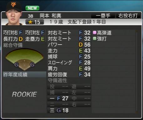岡本和真 プロ野球スピリッツ2015