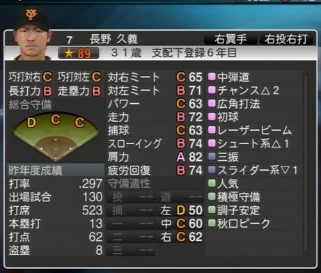 長野久義 プロ野球スピリッツ2015