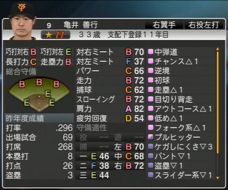 亀井善行 プロ野球スピリッツ2015