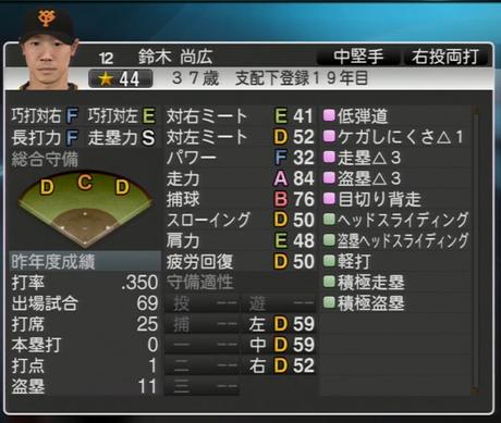 鈴木尚広 プロ野球スピリッツ2015