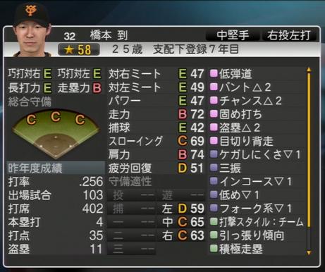 橋本到 プロ野球スピリッツ2015