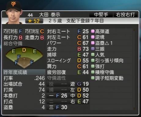 大田秦示 プロ野球スピリッツ2015