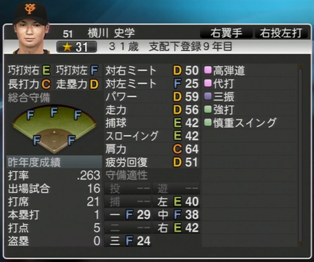 横川史学 プロ野球スピリッツ2015