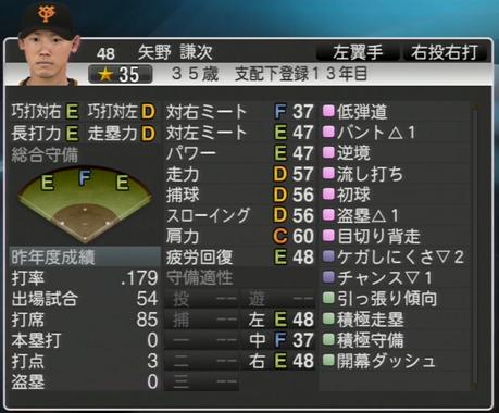 矢野謙次 プロ野球スピリッツ2015