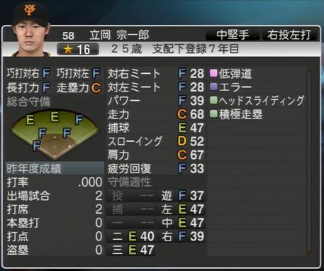 立岡宗一郎 プロ野球スピリッツ2015