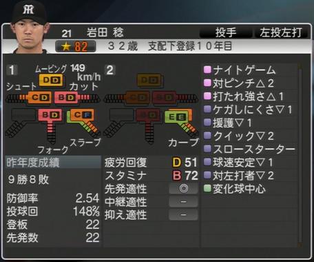 岩田稔 プロ野球スピリッツ2015