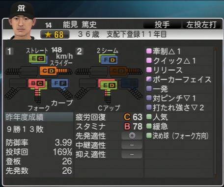 能見篤史 プロ野球スピリッツ2015
