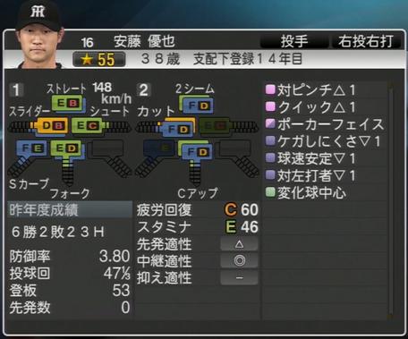 安藤優也 プロ野球スピリッツ2015