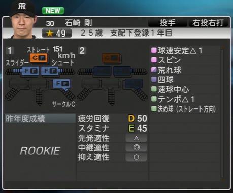 石崎剛 プロ野球スピリッツ2015