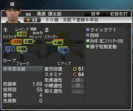 桑原謙太郎 プロ野球スピリッツ2015