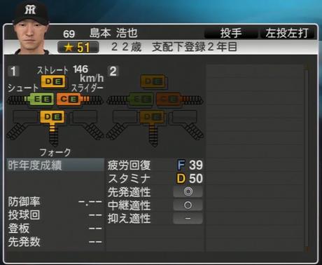 島本裕也 プロ野球スピリッツ2015