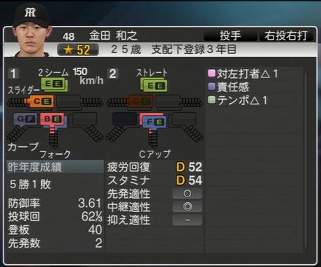 金田和之 プロ野球スピリッツ2015