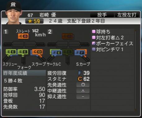 岩崎優 プロ野球スピリッツ2015