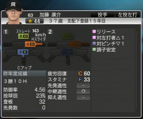 加藤康介 プロ野球スピリッツ2015