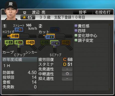 渡辺亮 プロ野球スピリッツ2015