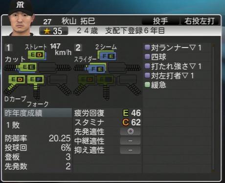 秋山拓巳 プロ野球スピリッツ2015