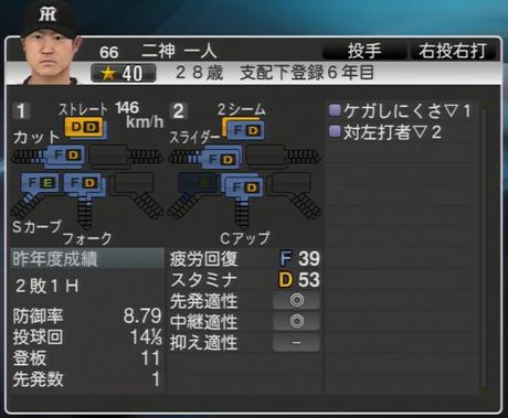 二神一人 プロ野球スピリッツ2015