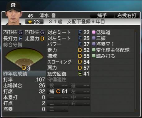 清水誉 プロ野球スピリッツ2015