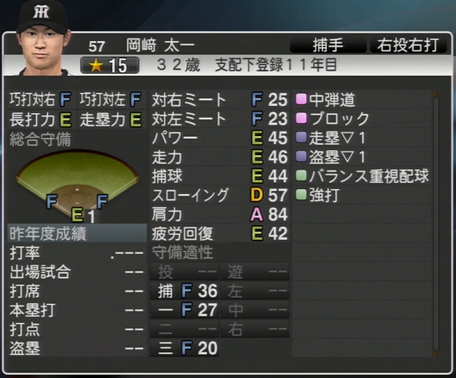 岡崎太一 プロ野球スピリッツ2015 ver1.06