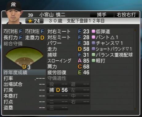小宮山慎二 プロ野球スピリッツ2015