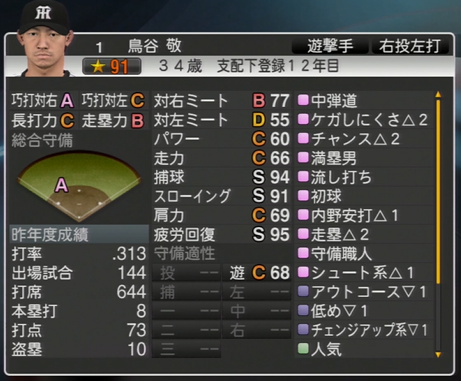 鳥谷敬 プロ野球スピリッツ2015
