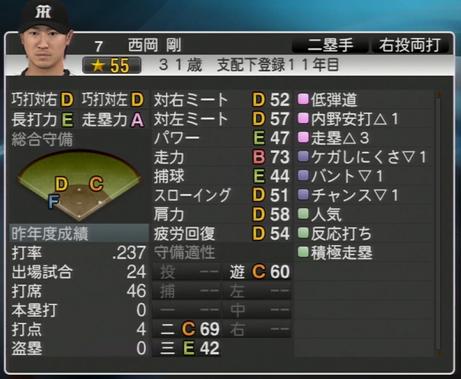 西岡剛 プロ野球スピリッツ2015