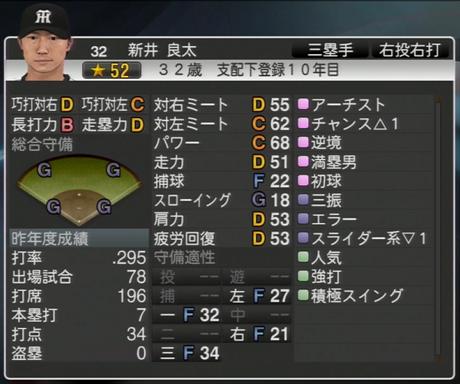 新井良太 プロ野球スピリッツ2015