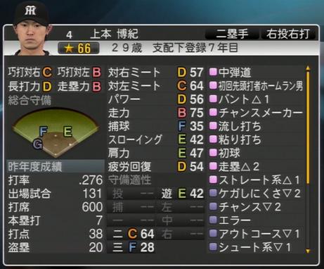 上本博紀 プロ野球スピリッツ2015