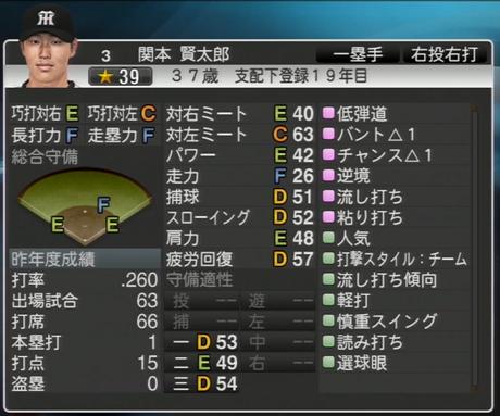 関本賢太郎 プロ野球スピリッツ2015