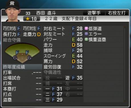 西田直斗 プロ野球スピリッツ2015 ver1.06