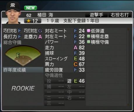 植田海 プロ野球スピリッツ2015