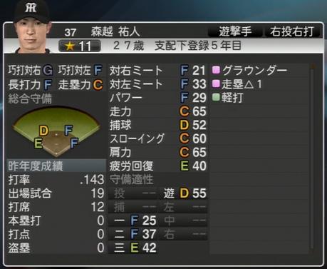 森越祐人 プロ野球スピリッツ2015