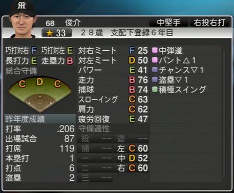 俊介 プロ野球スピリッツ2015