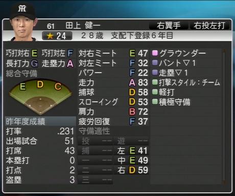 田上健一 プロ野球スピリッツ2015 ver1.06