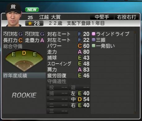 江越大賀 プロ野球スピリッツ2015
