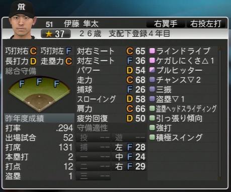 伊藤隼太 プロ野球スピリッツ2015