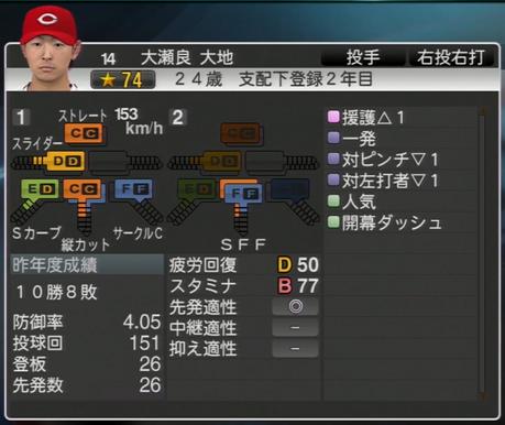 大瀬良大地 プロ野球スピリッツ2015