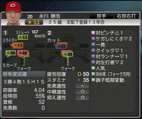 永川勝浩 プロ野球スピリッツ2015