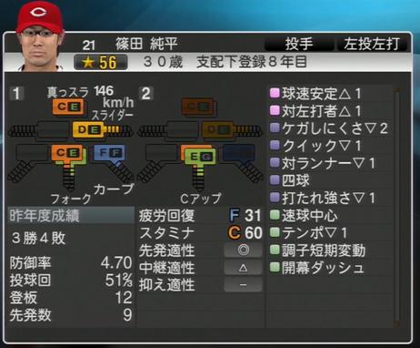 篠田純平 プロ野球スピリッツ2015