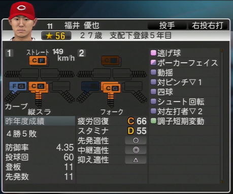 福井優也 プロ野球スピリッツ2015