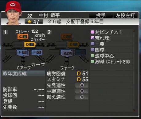 中村恭平 プロ野球スピリッツ2015