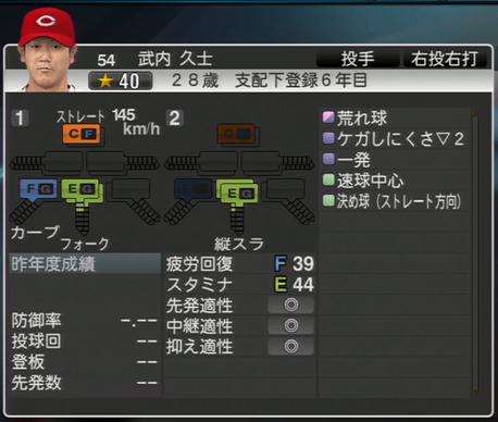武内久士 プロ野球スピリッツ2015