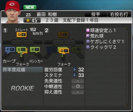 薮田和樹 プロ野球スピリッツ2015