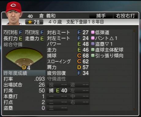 倉義和 プロ野球スピリッツ2015 ver1.06