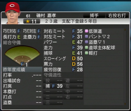 磯村嘉孝 プロ野球スピリッツ2015